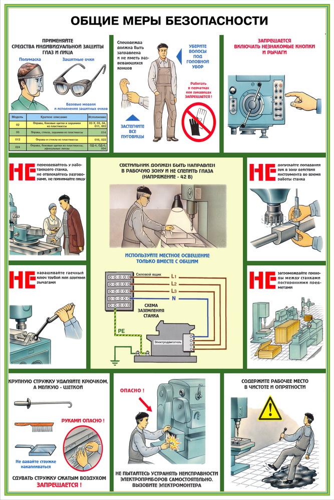 инструкция по технике безопасности на производстве скачать